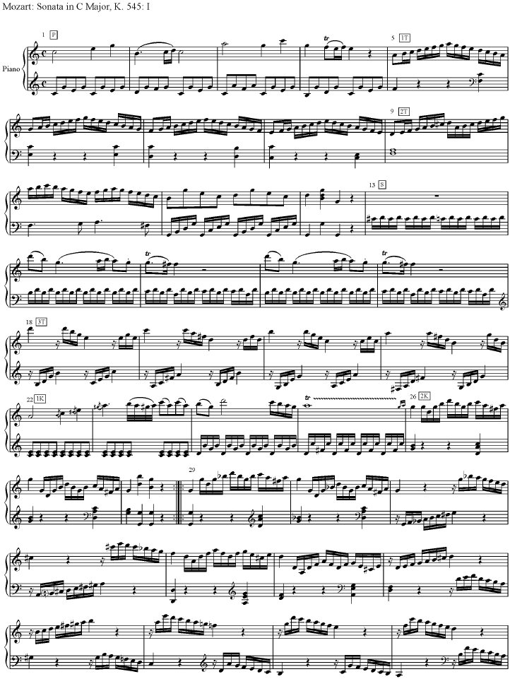 a musical analysis of the standard sonata allegro form